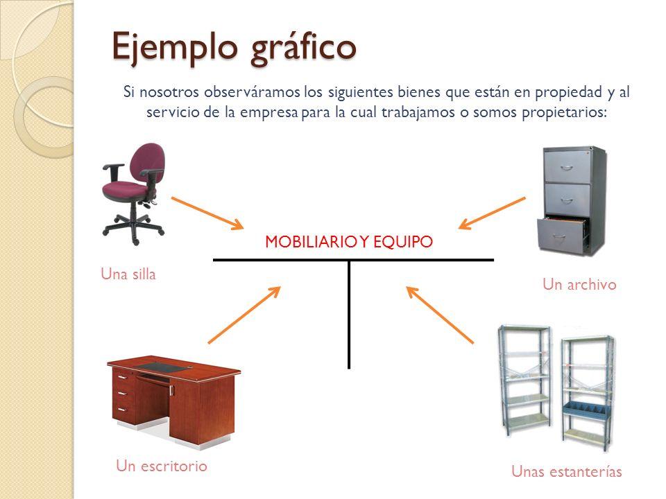 C mo reconocer y clasificar cuentas en contabilidad ppt for Mobiliario y equipo