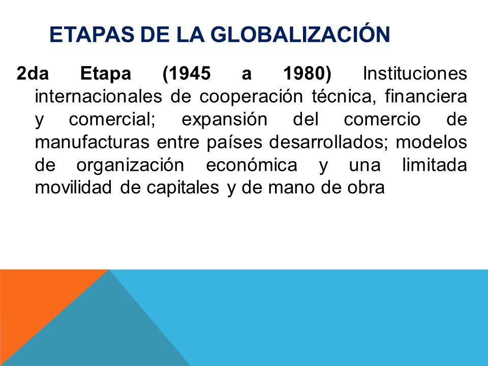 Etapas de la Globalización