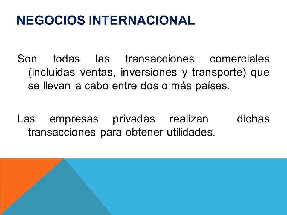 Negocios Internacional