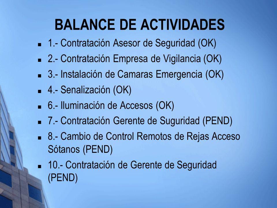 BALANCE DE ACTIVIDADES