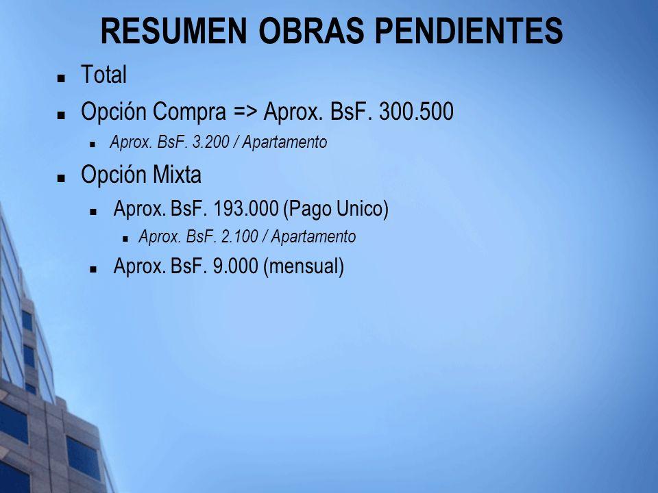 RESUMEN OBRAS PENDIENTES