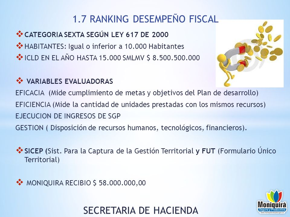 1.7 RANKING DESEMPEÑO FISCAL