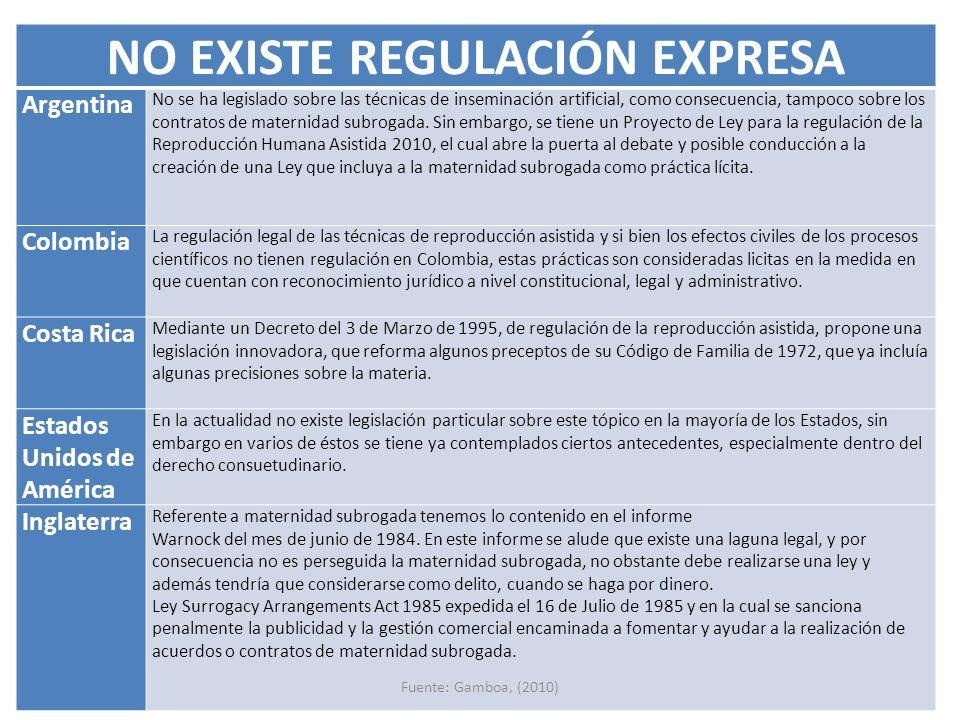 NO EXISTE REGULACIÓN EXPRESA