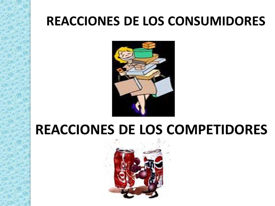 REACCIONES DE LOS CONSUMIDORES REACCIONES DE LOS COMPETIDORES
