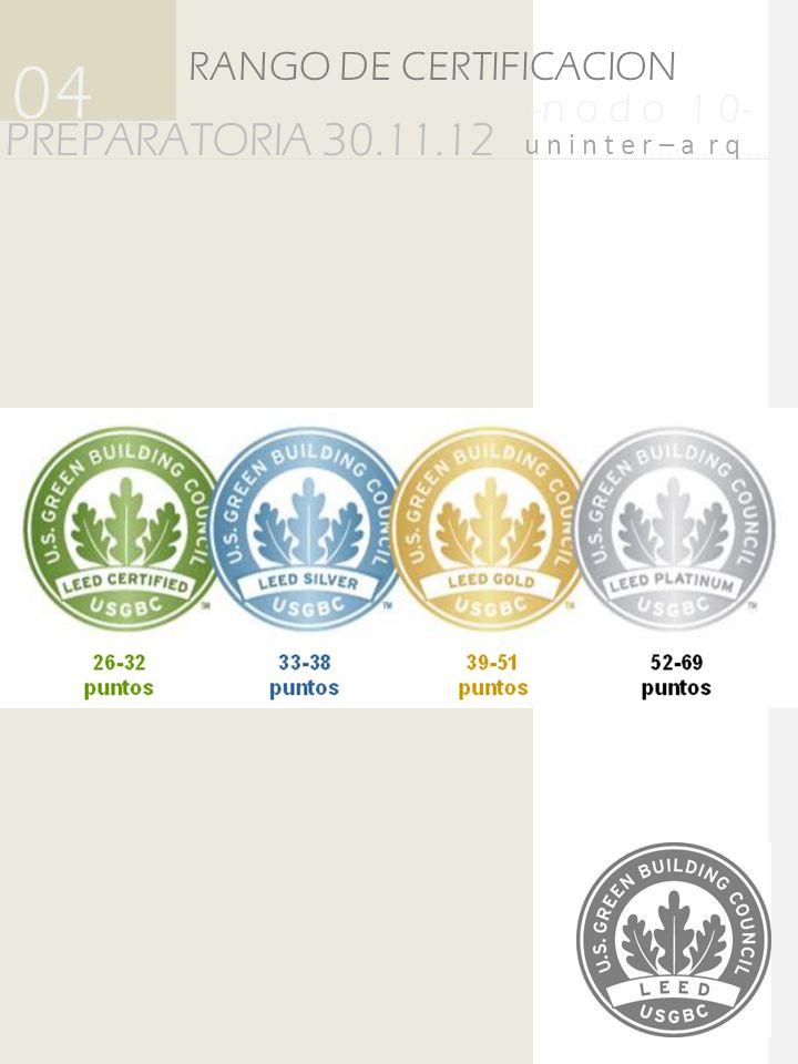 04 PREPARATORIA 30.11.12 RANGO DE CERTIFICACION -n o d o 1 0-