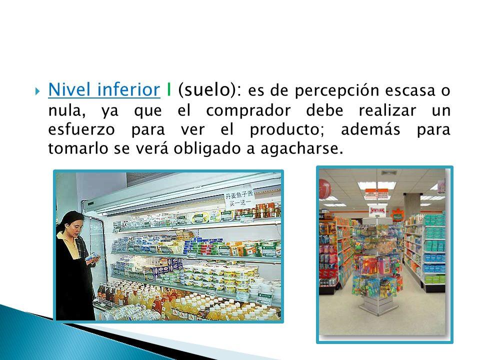Nivel inferior I (suelo): es de percepción escasa o nula, ya que el comprador debe realizar un esfuerzo para ver el producto; además para tomarlo se verá obligado a agacharse.