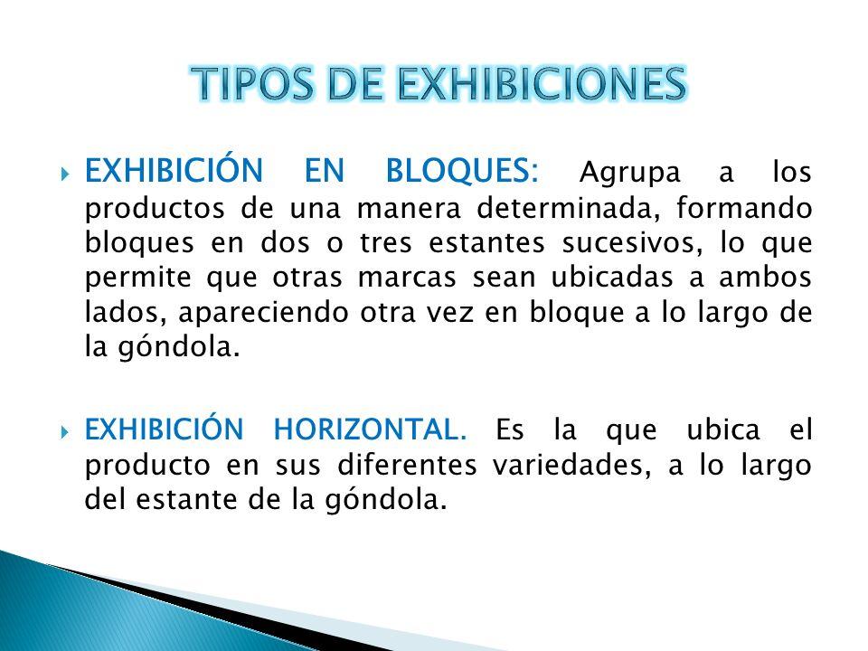 TIPOS DE EXHIBICIONES
