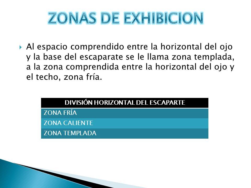DIVISIÓN HORIZONTAL DEL ESCAPARTE