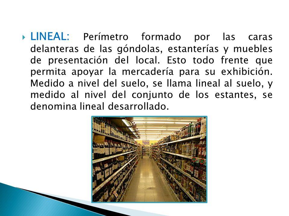 LINEAL: Perímetro formado por las caras delanteras de las góndolas, estanterías y muebles de presentación del local.