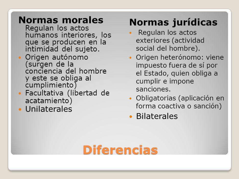 Normas morales Regulan los actos humanos interiores, los que se producen en la intimidad del sujeto.