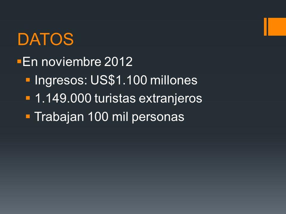 DATOS En noviembre 2012 Ingresos: US$1.100 millones