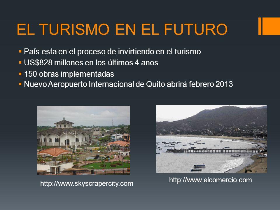 EL TURISMO EN EL FUTURO País esta en el proceso de invirtiendo en el turismo. US$828 millones en los últimos 4 anos.