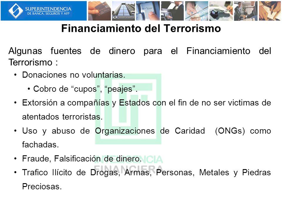 Financiamiento del Terrorismo