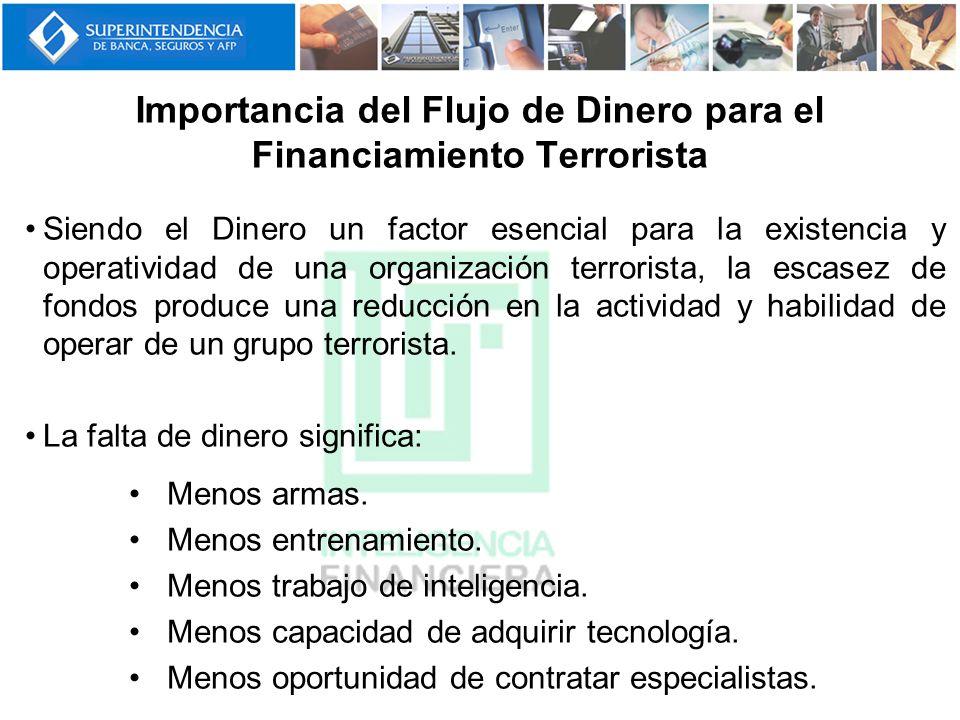 Importancia del Flujo de Dinero para el Financiamiento Terrorista