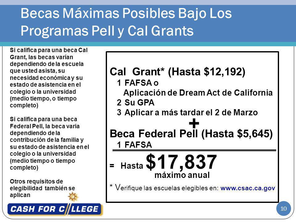 Becas Máximas Posibles Bajo Los Programas Pell y Cal Grants