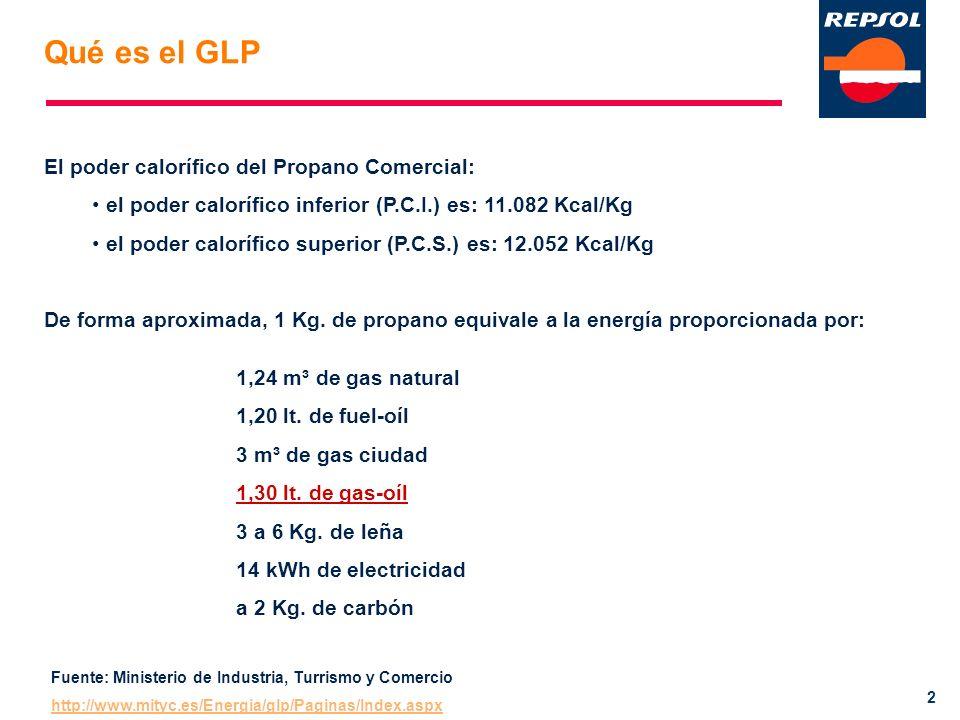Qué es el GLP El poder calorífico del Propano Comercial: