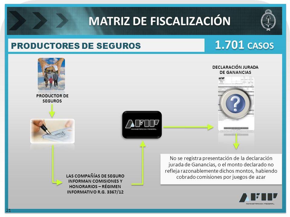 MATRIZ DE FISCALIZACIÓN