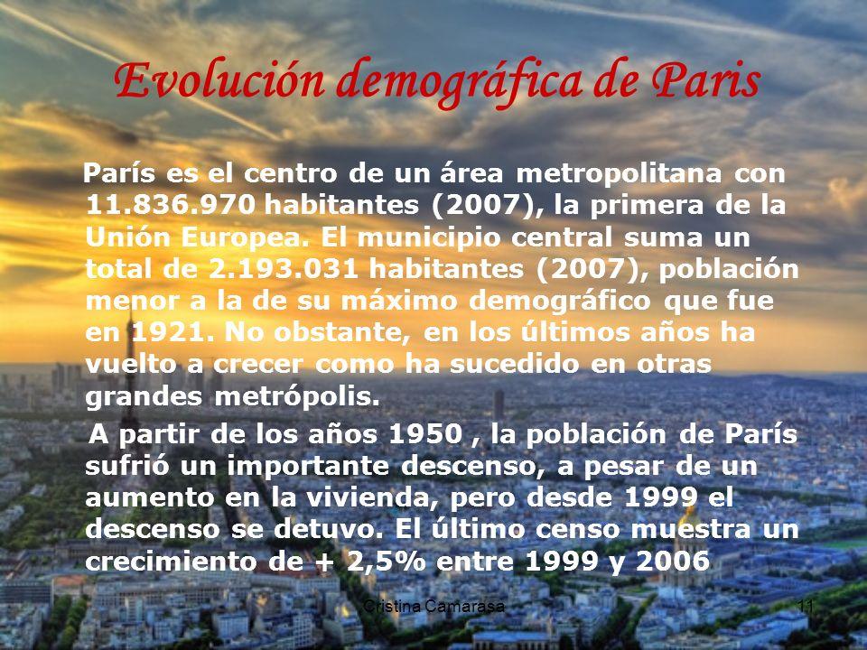 Evolución demográfica de Paris