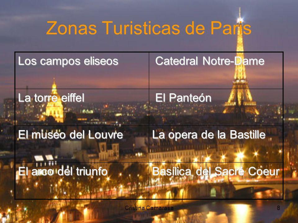 Zonas Turisticas de Paris