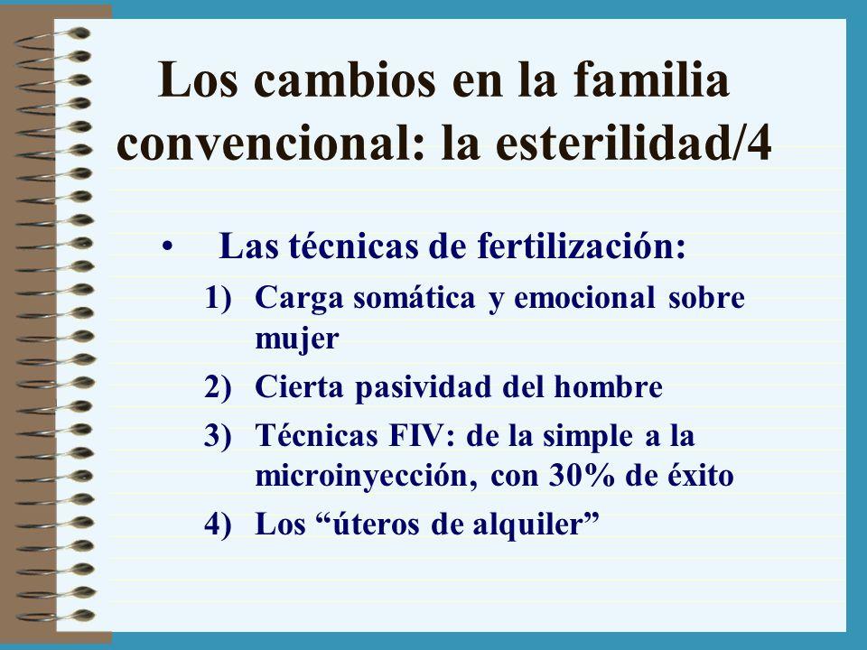 Los cambios en la familia convencional: la esterilidad/4