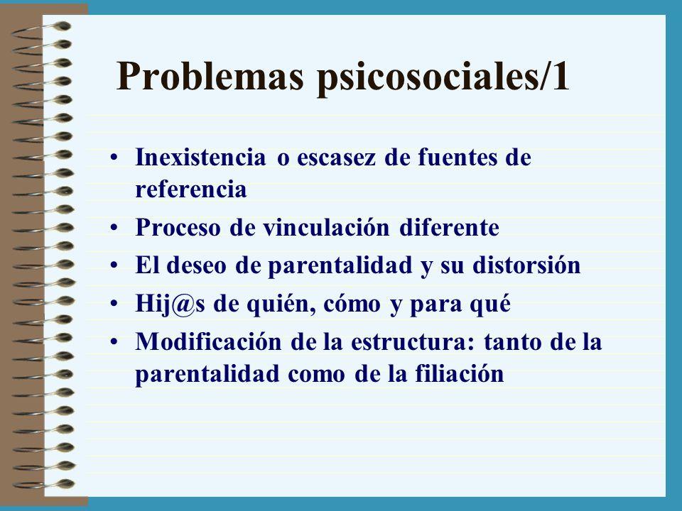 Problemas psicosociales/1