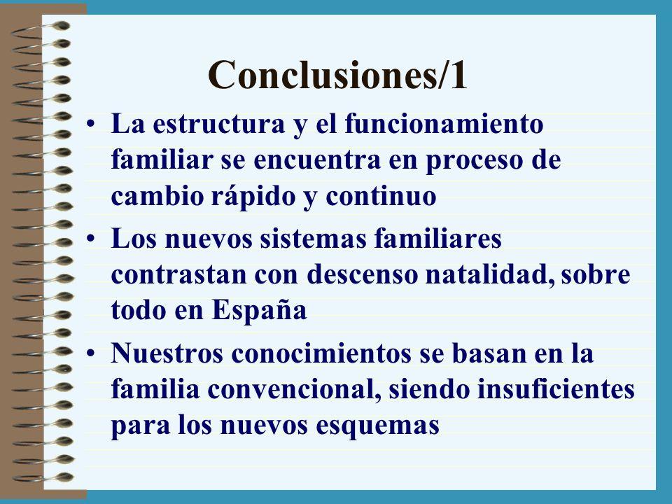 Conclusiones/1 La estructura y el funcionamiento familiar se encuentra en proceso de cambio rápido y continuo.