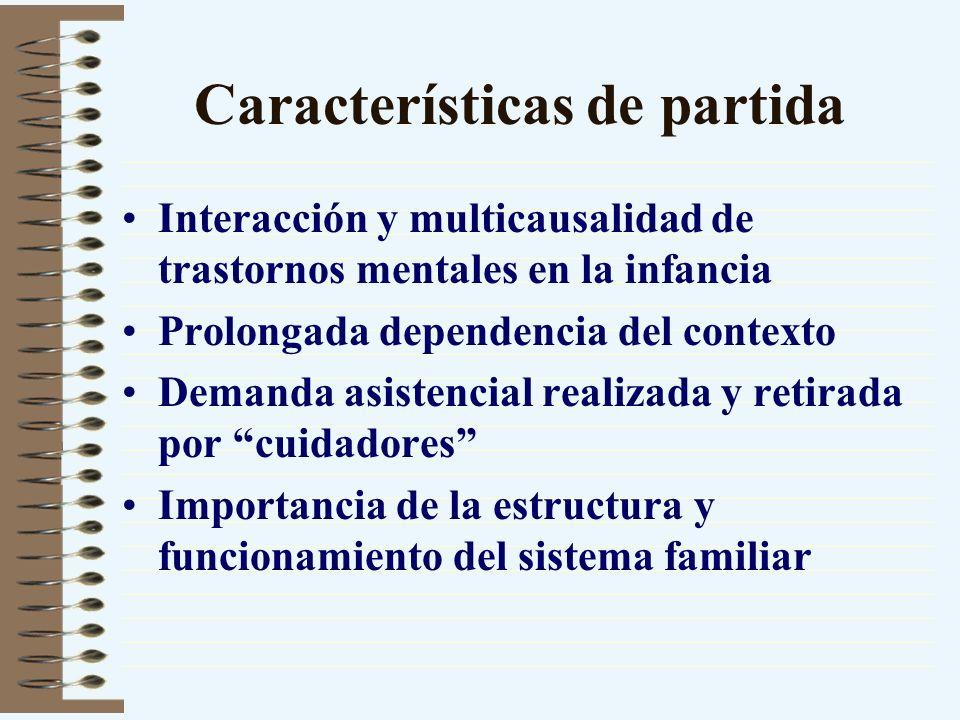 Características de partida