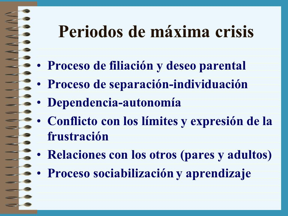 Periodos de máxima crisis