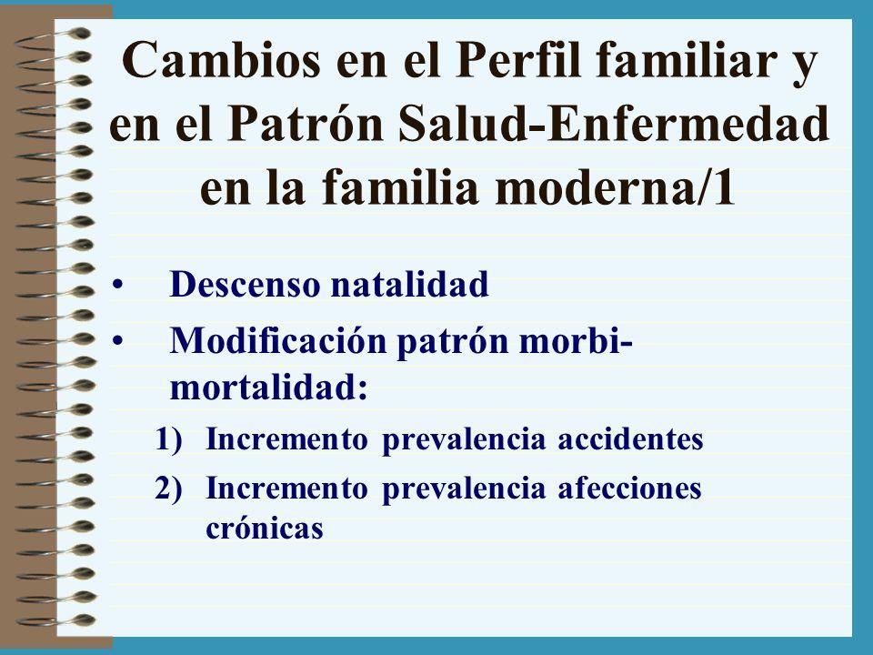 Cambios en el Perfil familiar y en el Patrón Salud-Enfermedad en la familia moderna/1