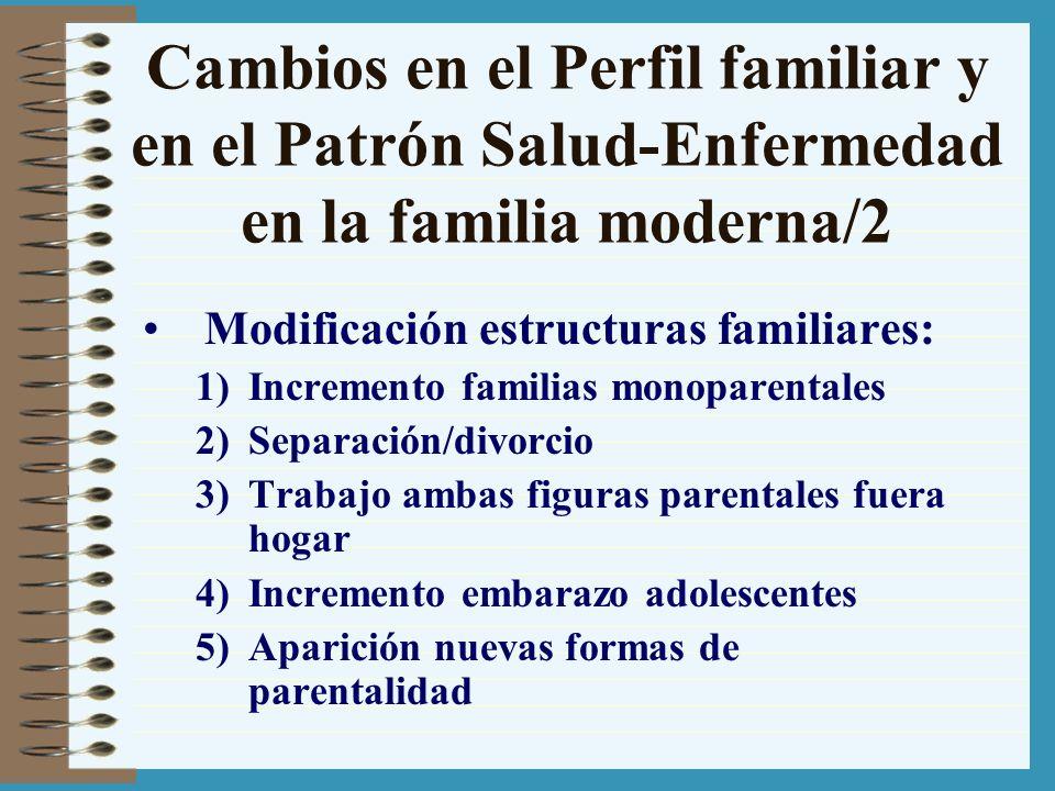 Cambios en el Perfil familiar y en el Patrón Salud-Enfermedad en la familia moderna/2
