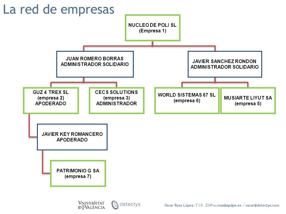ADMINISTRADOR SOLIDARIO CECS SOLUTIONS (empresa 3)