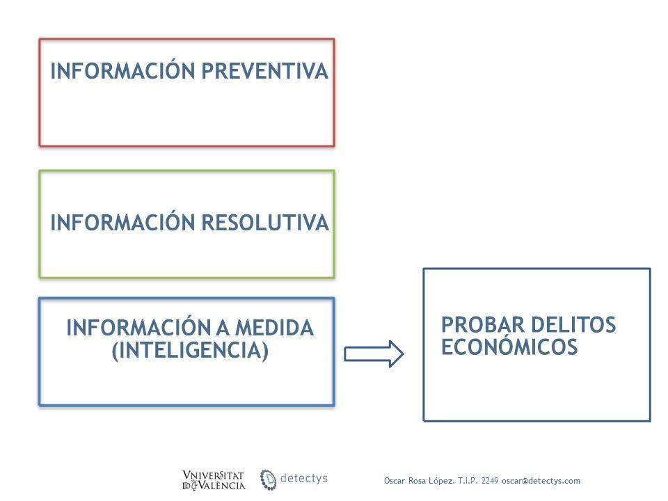 INFORMACIÓN A MEDIDA (INTELIGENCIA)