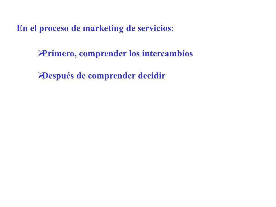 En el proceso de marketing de servicios:
