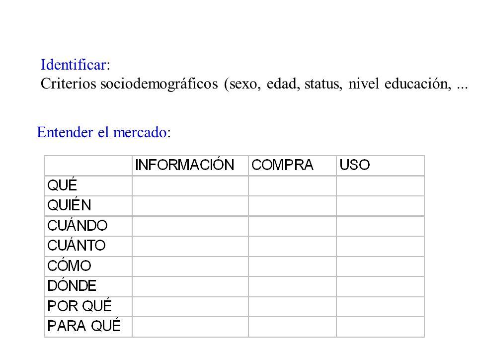 Identificar: Criterios sociodemográficos (sexo, edad, status, nivel educación, ...