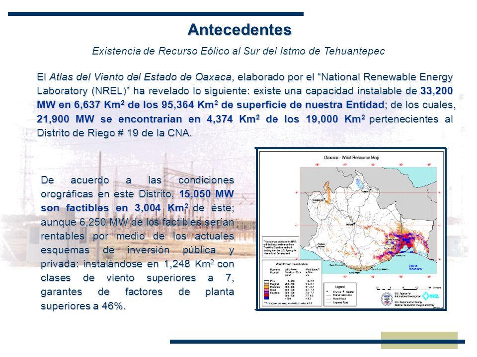 Existencia de Recurso Eólico al Sur del Istmo de Tehuantepec