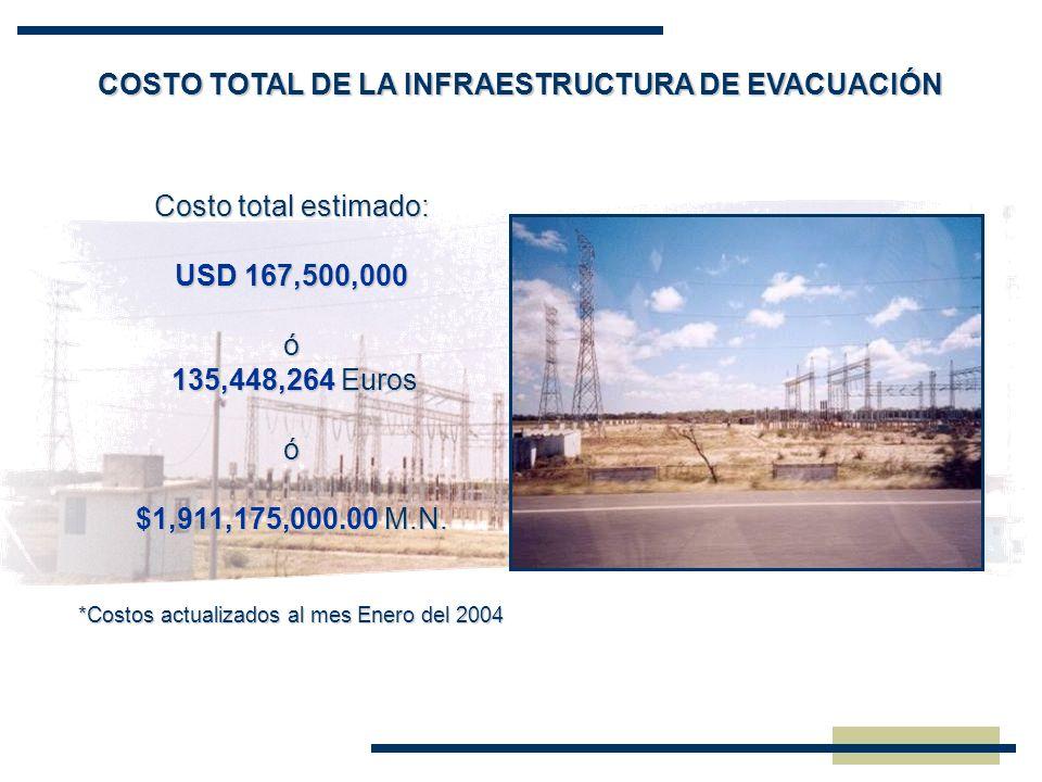 COSTO TOTAL DE LA INFRAESTRUCTURA DE EVACUACIÓN