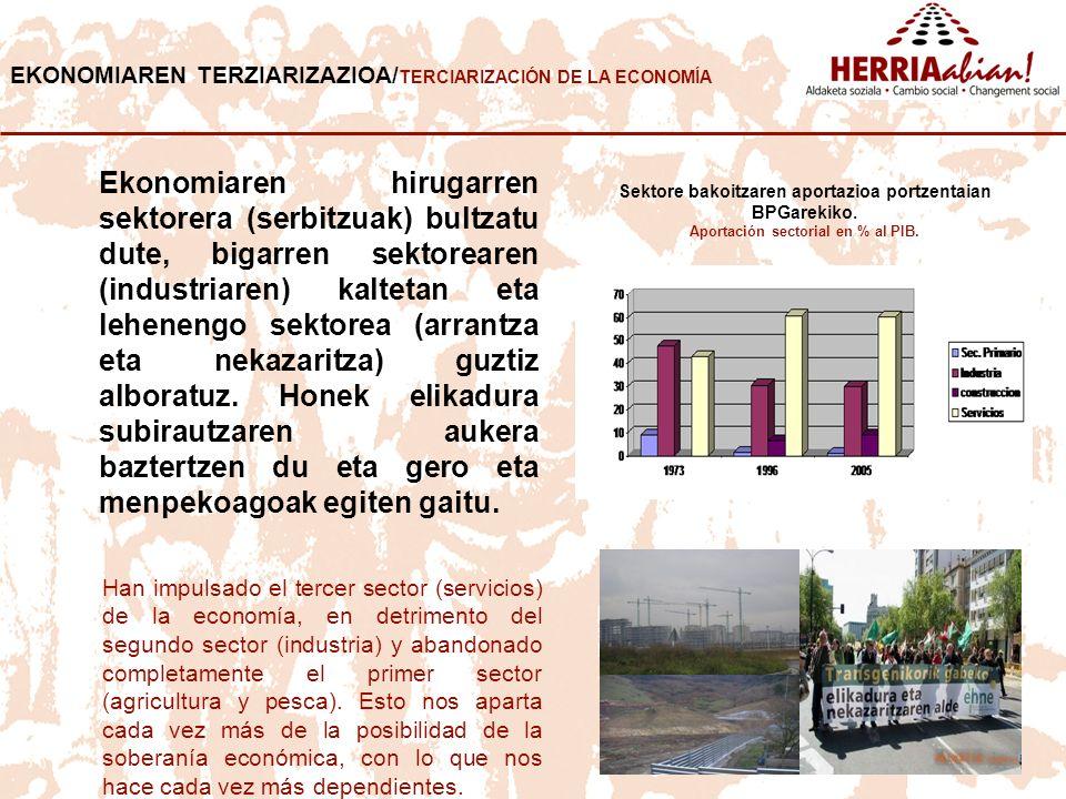 EKONOMIAREN TERZIARIZAZIOA/TERCIARIZACIÓN DE LA ECONOMÍA