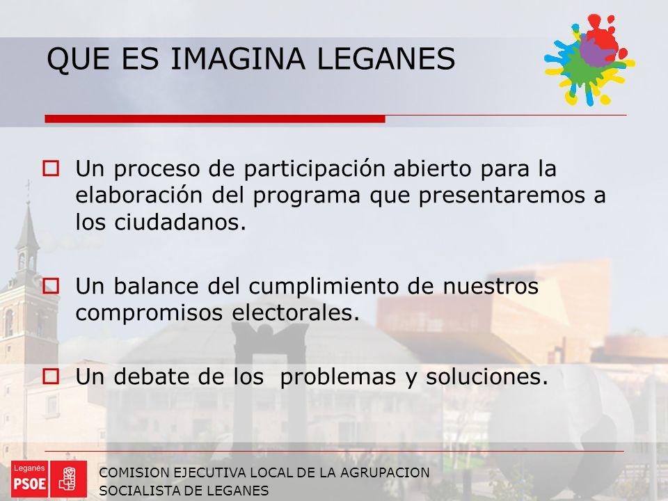 QUE ES IMAGINA LEGANES Un proceso de participación abierto para la elaboración del programa que presentaremos a los ciudadanos.