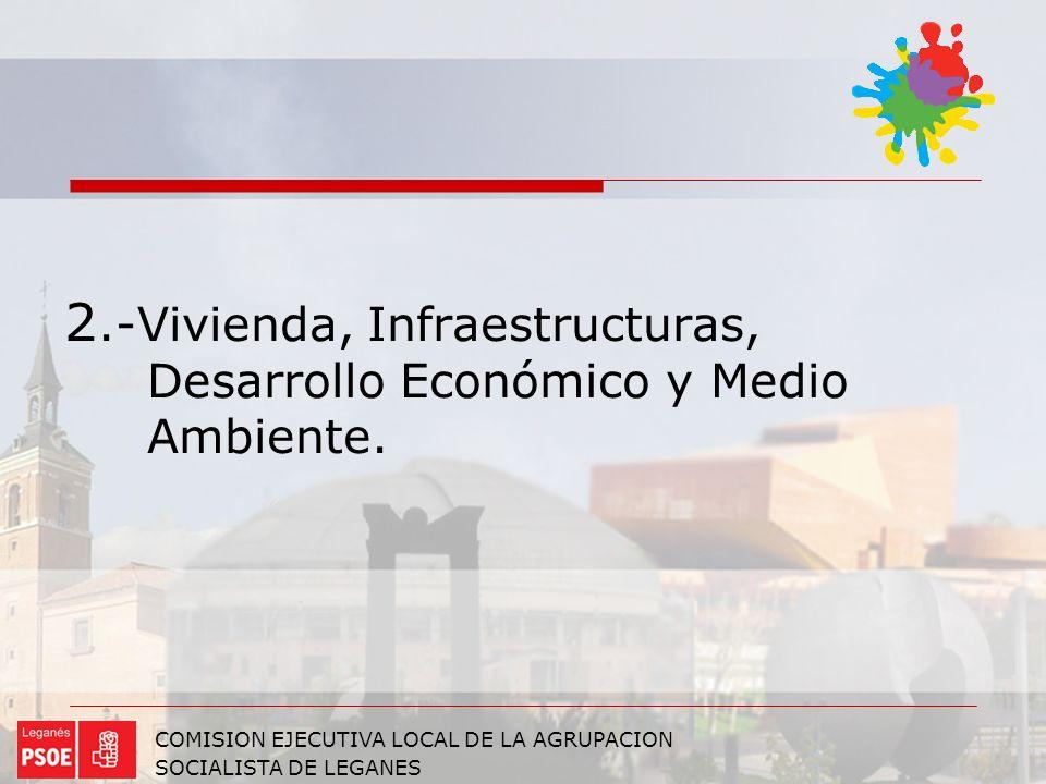 2.-Vivienda, Infraestructuras, Desarrollo Económico y Medio Ambiente.