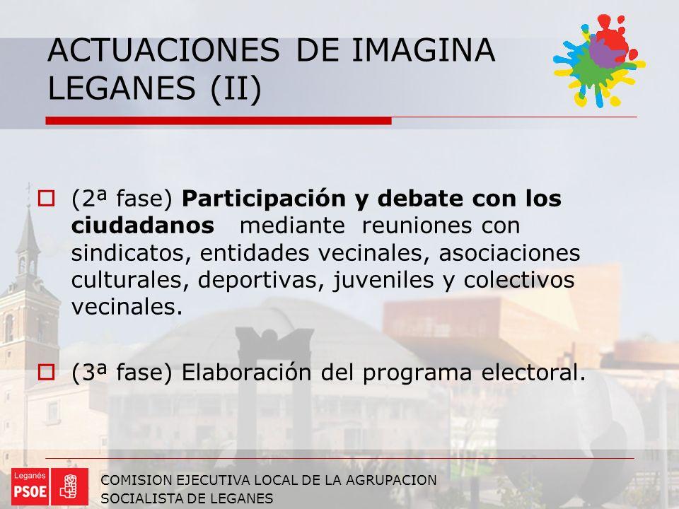 ACTUACIONES DE IMAGINA LEGANES (II)