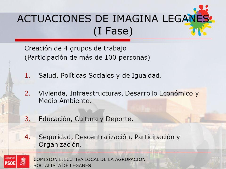 ACTUACIONES DE IMAGINA LEGANES (I Fase)