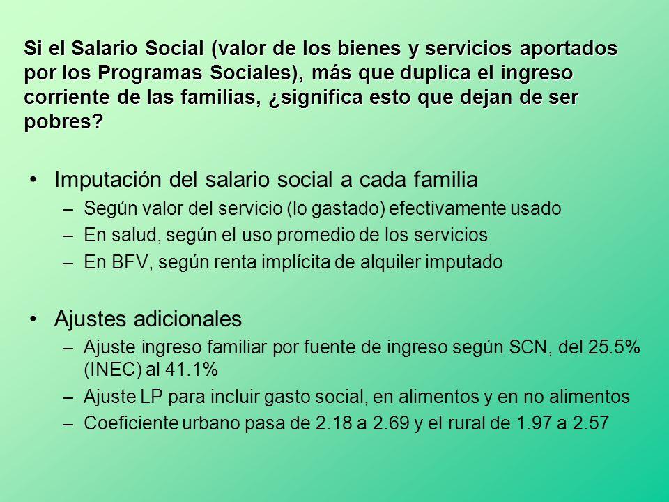 Imputación del salario social a cada familia