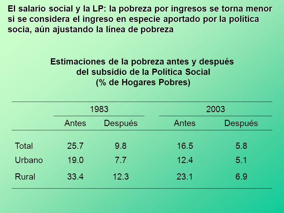El salario social y la LP: la pobreza por ingresos se torna menor si se considera el ingreso en especie aportado por la política socia, aún ajustando la línea de pobreza