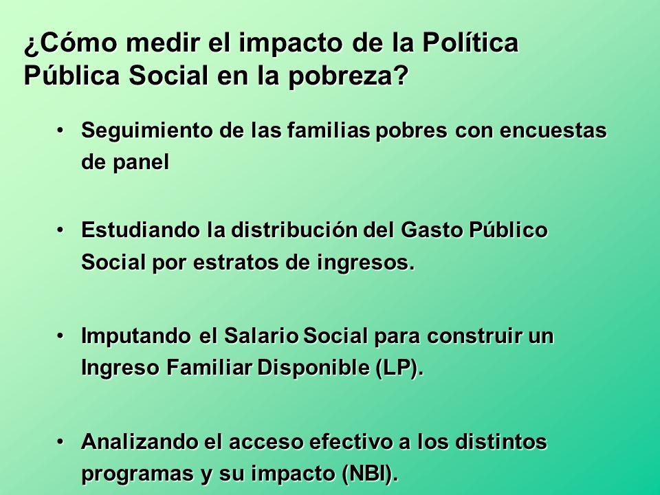 ¿Cómo medir el impacto de la Política Pública Social en la pobreza
