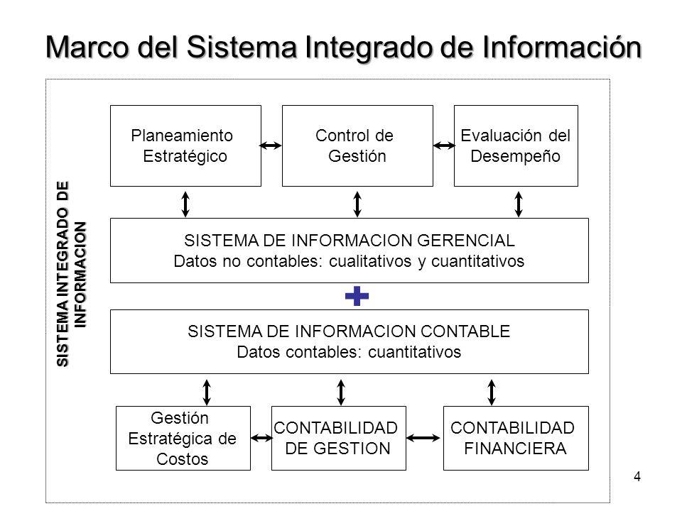 Marco del Sistema Integrado de Información