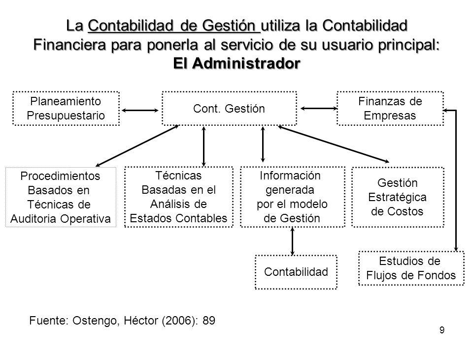 La Contabilidad de Gestión utiliza la Contabilidad Financiera para ponerla al servicio de su usuario principal: El Administrador