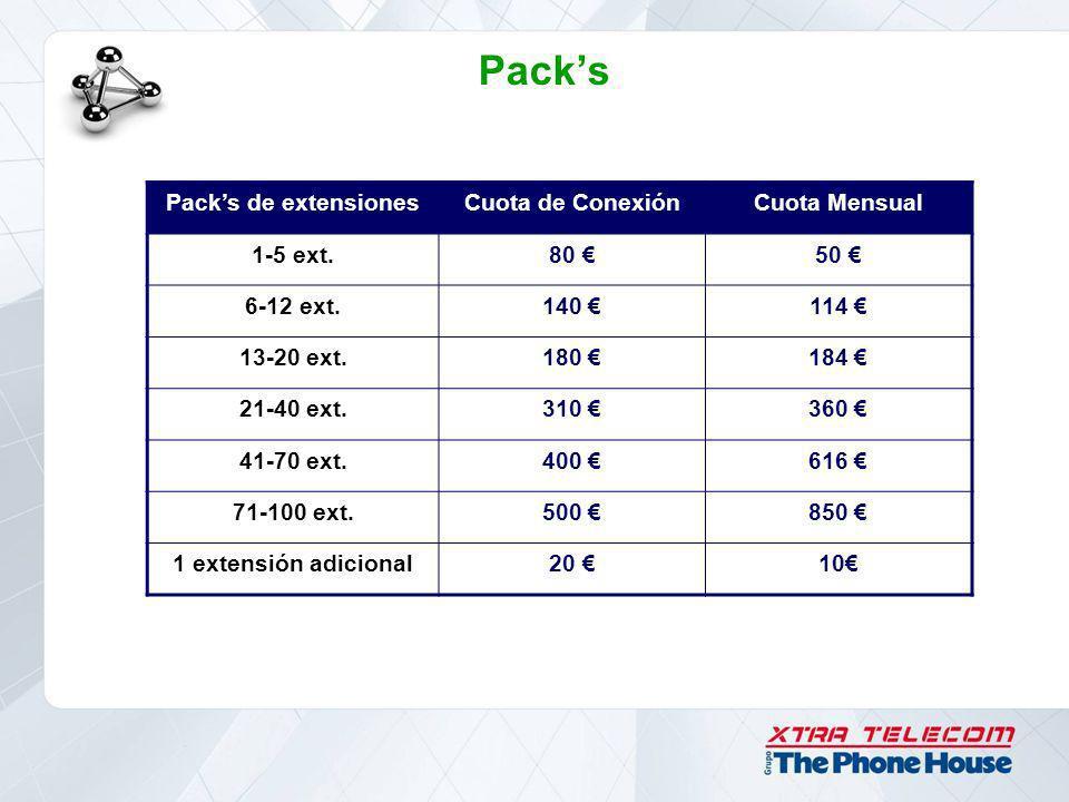 Pack's Pack's de extensiones Cuota de Conexión Cuota Mensual 1-5 ext.