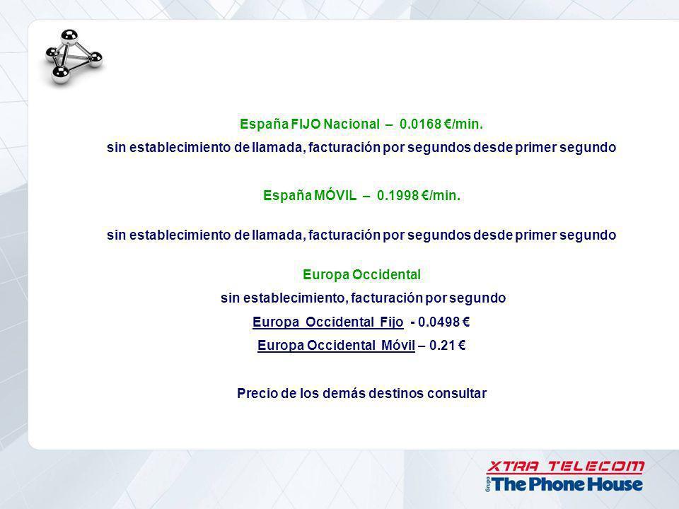 España FIJO Nacional – 0.0168 €/min.