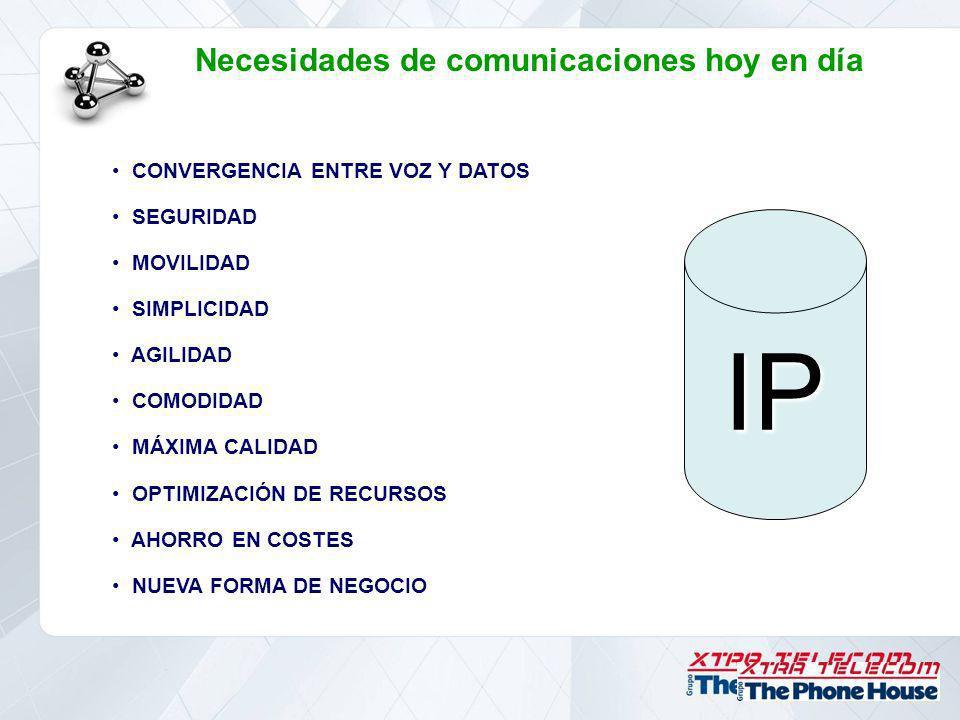 Necesidades de comunicaciones hoy en día