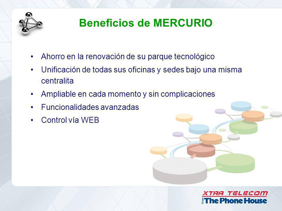 Beneficios de MERCURIO